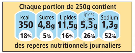 RNJ etiquettage nutritionnelle message