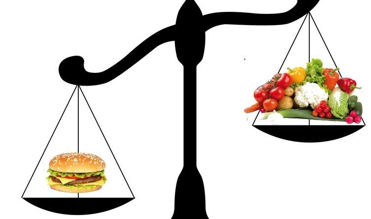 Qu'est-ce que manger 2000 calories par jour ?
