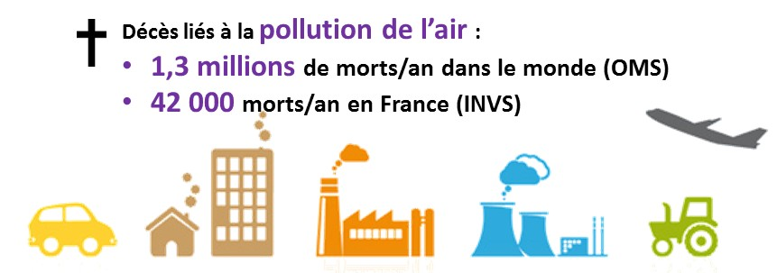 deces pollution qualite air monde france morts nombre