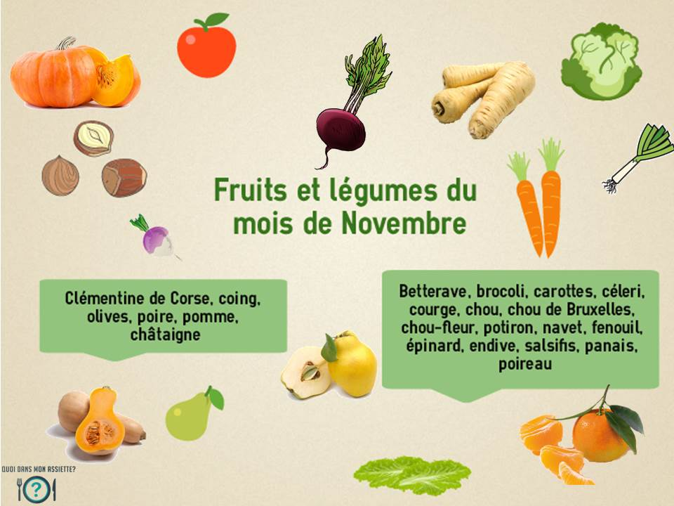 vos fruits et l gumes du mois de novembre quoi dans mon. Black Bedroom Furniture Sets. Home Design Ideas