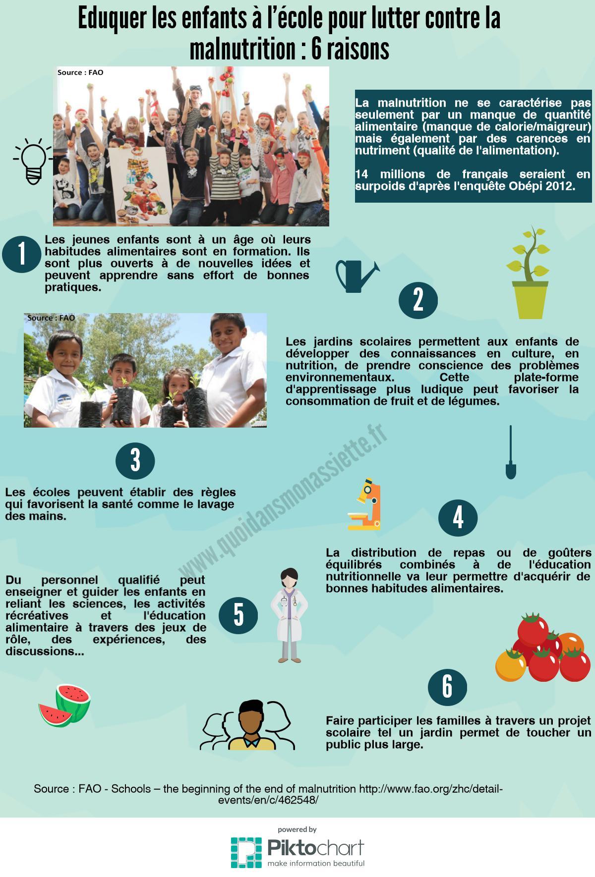 ecole education alimentation nutrition malnutrition jardin scolaire