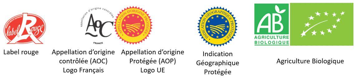 logo mention facultative etiquetage alimentaire AOC Agriculture bio label rouge