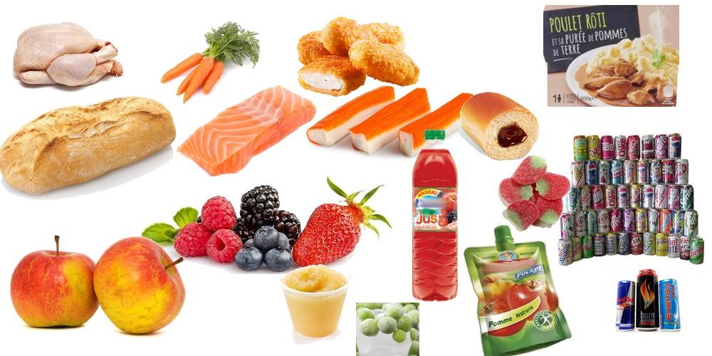 ultratransformés alimentation ultraprocessed food NOVA classification