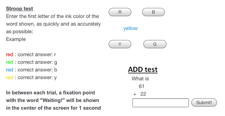 Stroop test ADD trial
