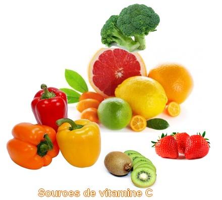 source vitamine C aliments