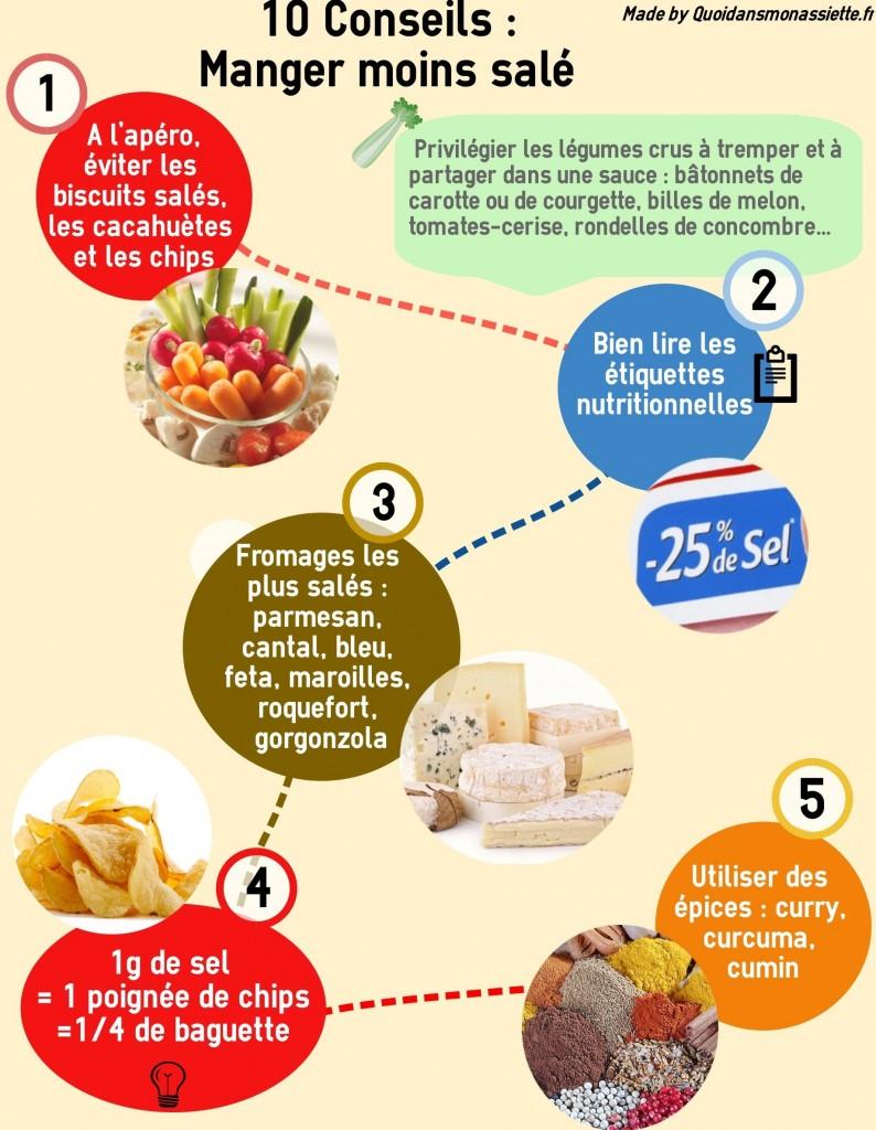 Manger moins sale diminuer consommation sel quoidansmonassiette