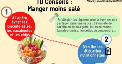 Manger moins sale diminuer sel consommation qdma