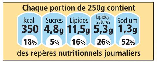RNJ etiquettage nutritionnelle message
