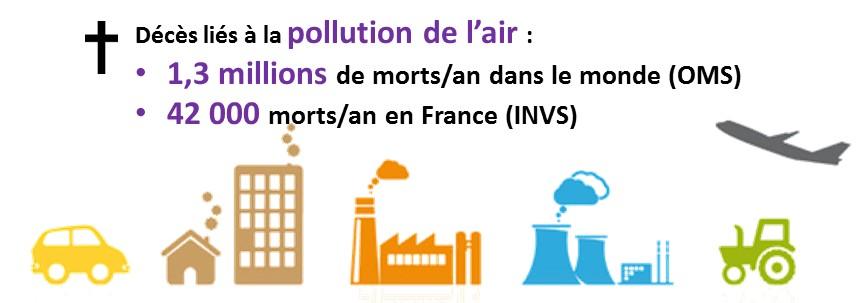 deces pollution qualite air monde france morts nombre