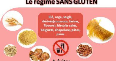 Regime sans gluten à éviter aliments infographie ingredients