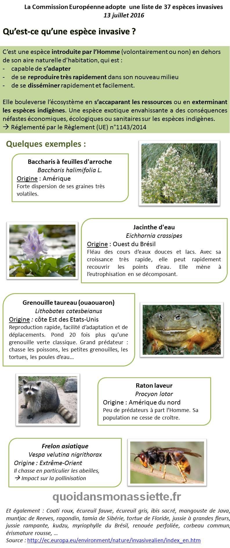 37 espèce invasives commission européenne liste lutte