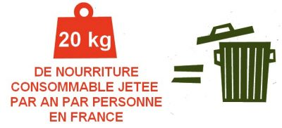 epluchure gaspillage alimentaire chiffres nourriture consommable