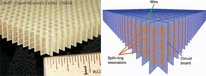 exemple-metamateriau-metamaterial-invisibilite-invisibility