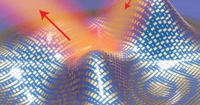 metamatériau cape invisibilite metamaterial invisibility