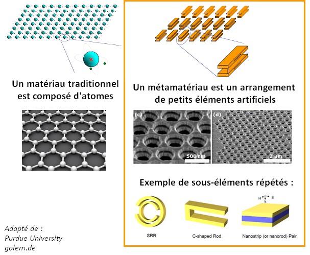 metamateriaux-metamaterial-schema-split-ring-resonator