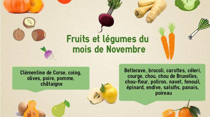 fruits legumes du mois novembre