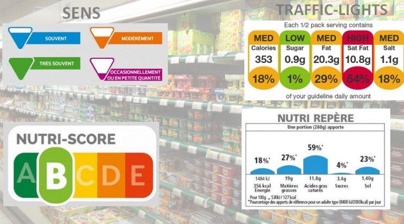 Nutri-score SENS etiquetage logo nutritionnel score