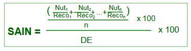formule score SAIN LIM générique nutritionnel