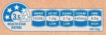 health rating star australia logo nutritionnel