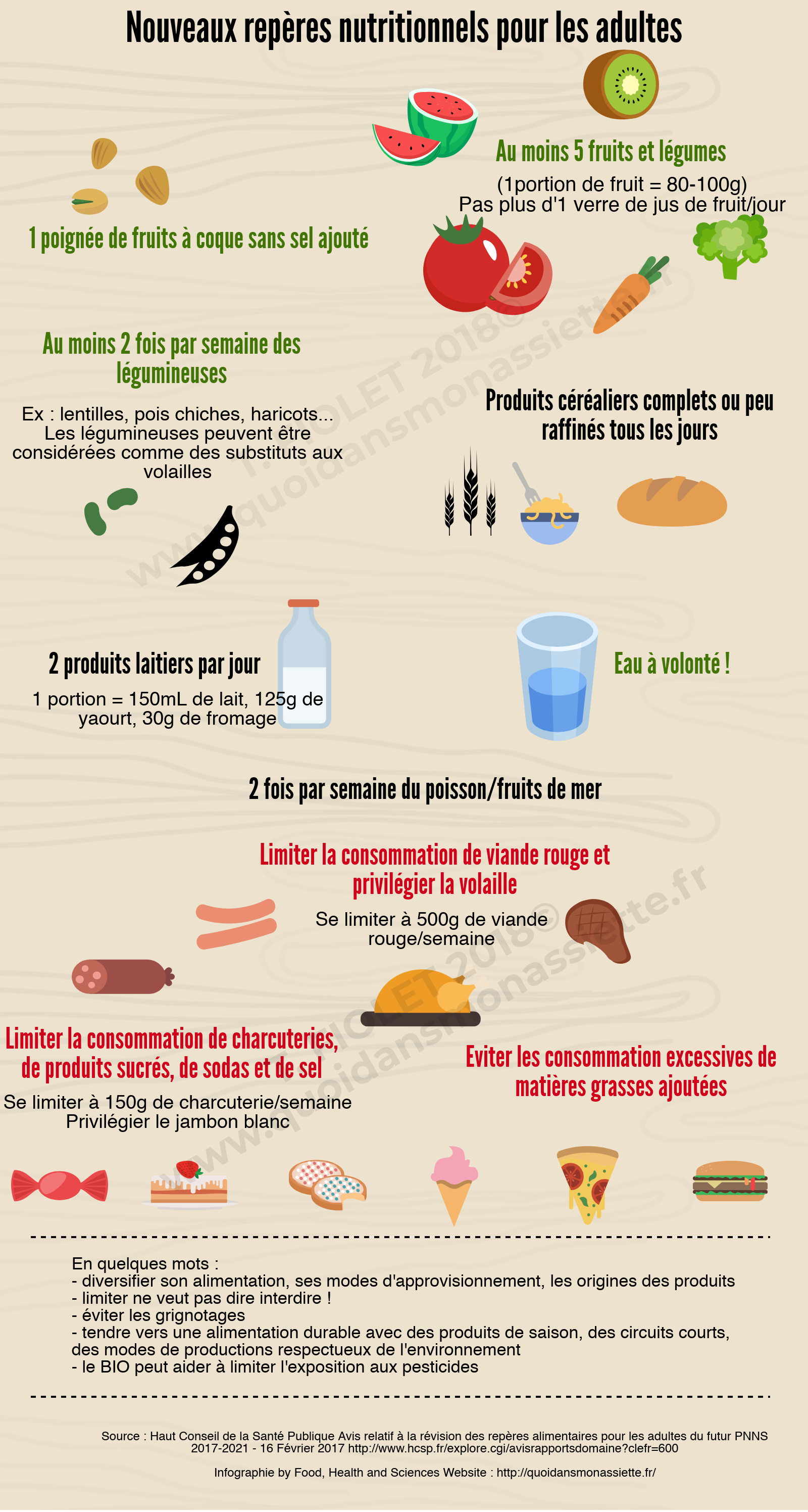 Recommandations, infographie [Quoi dans mon assiette](https://quoidansmonassiette.fr/pnns-2017-2021-revision-des-reperes-nutritionnels-pour-les-adultes/).