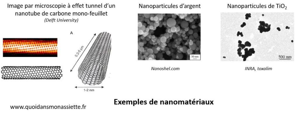 utilisation nanomatériaux nanotechnologies nanoparticules