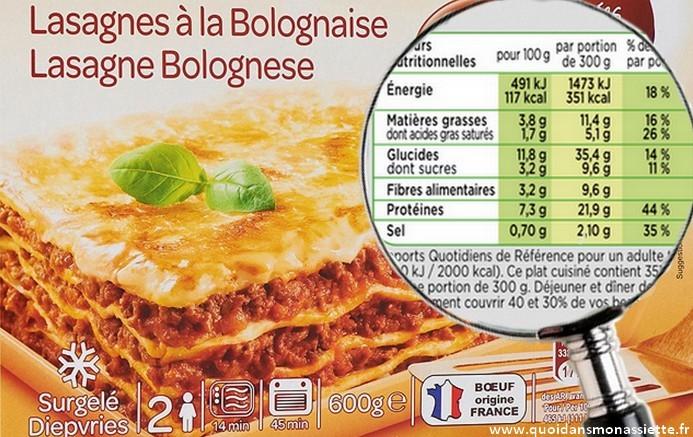 déclaration nutritionnelle etiquetage alimentaire logo mentions reglementation comprendre
