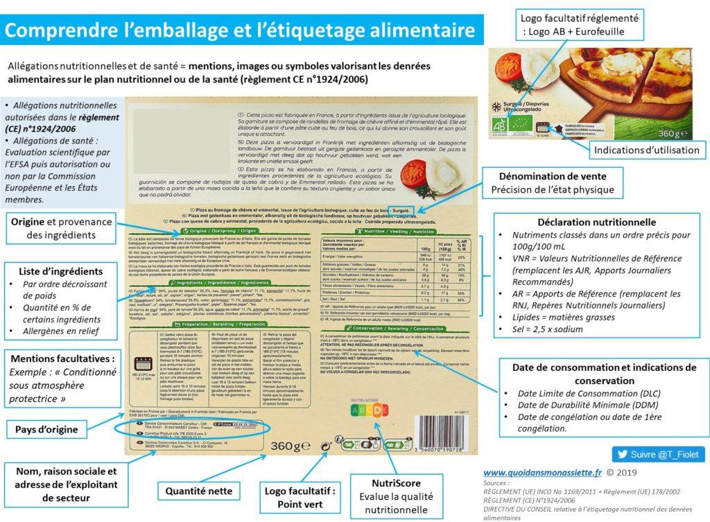 etiquetage nutritionnel infographie V3