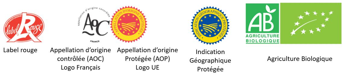 logo mention facultative etiquetage alimentaire AOC Agriculture bio label rouge