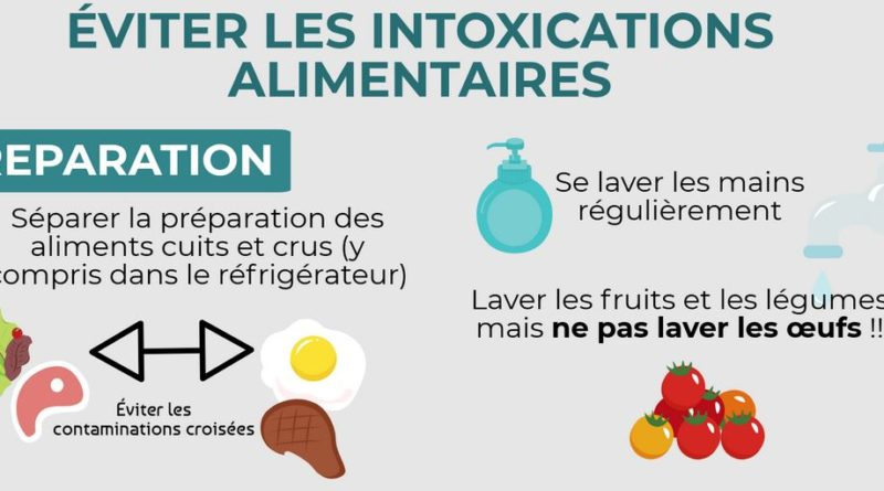 intoxication alimentaire headline