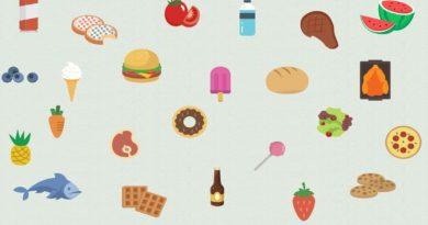 ultraprocessed food transformées nova classification