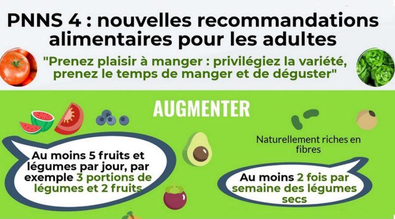 pnns 2019 nouvelles recommandations alimentaires 5