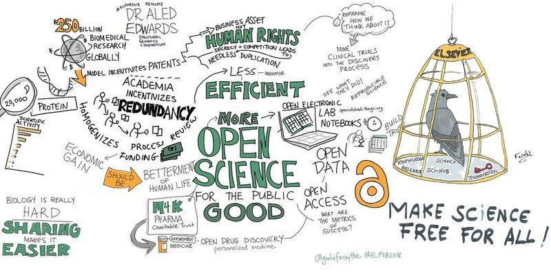 open sciences