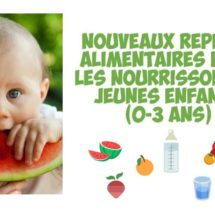 PNNS alimentation infantile : nouveaux repères alimentaires pour les nourrissons et jeunes enfants (0-3 ans)