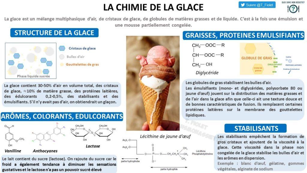 Crème glacée squarbie factices-usage intérieur ou extérieur En Jardin
