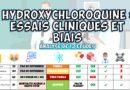 Synthèse et analyse critique des études sur l'hydroxychloroquine et le COVID-19