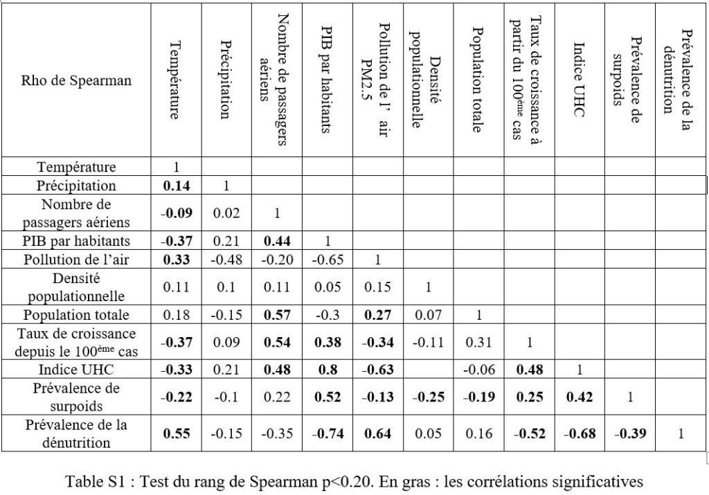 Le guide de lhomme paresseux sur calorie oeuf dur