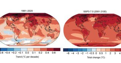 changement température giec rapport